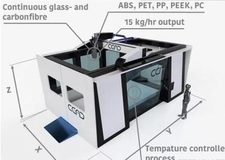 荷兰公司为造船业开发大型复合3D打印机 中国金融商报网 china.prcfe.com