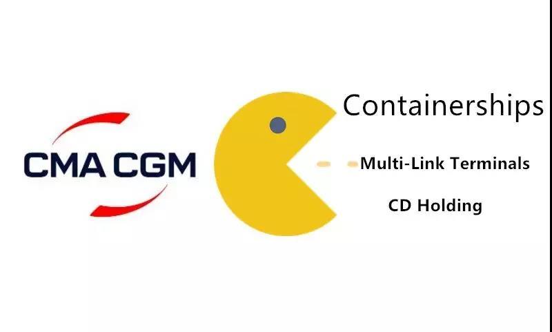 达飞轮船宣布收购Containerships